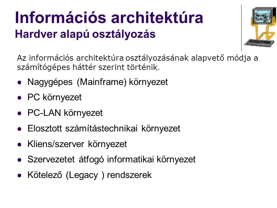 Információs architektúra Hardver alapú osztályozás