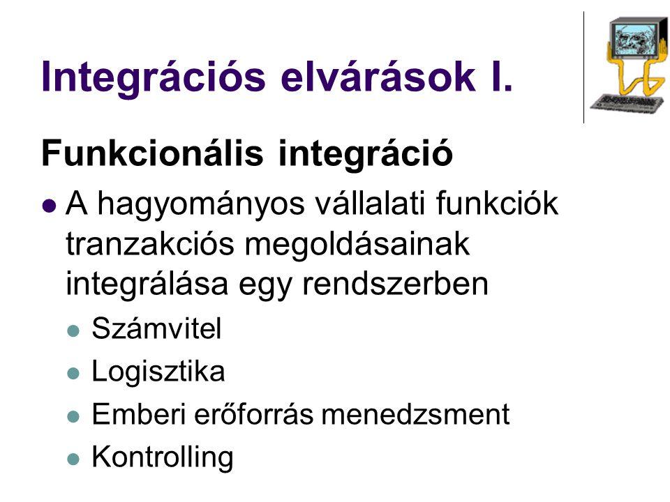 Integrációs elvárások I.