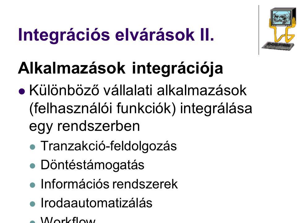 Integrációs elvárások II.