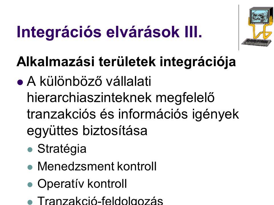Integrációs elvárások III.