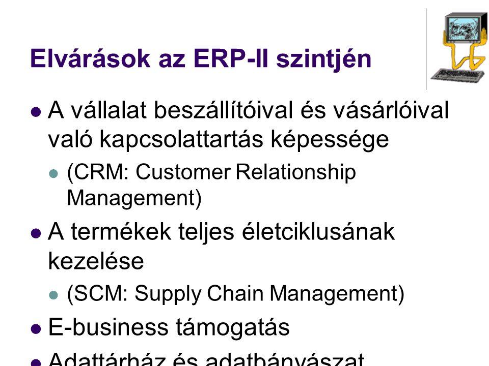 Elvárások az ERP-II szintjén