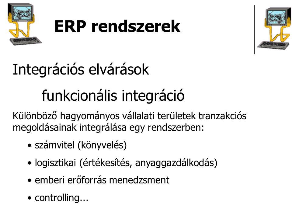 ERP rendszerek Integrációs elvárások funkcionális integráció