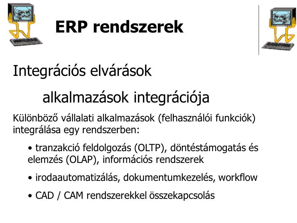 ERP rendszerek Integrációs elvárások alkalmazások integrációja