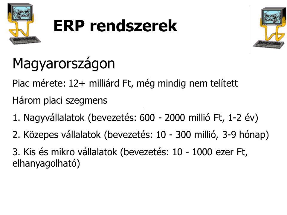 ERP rendszerek Magyarországon