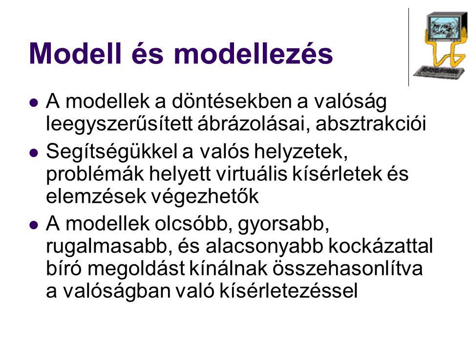 Modell és modellezés A modellek a döntésekben a valóság leegyszerűsített ábrázolásai, absztrakciói.