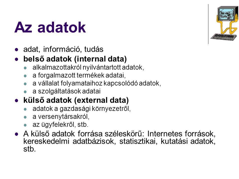 Az adatok adat, információ, tudás belső adatok (internal data)