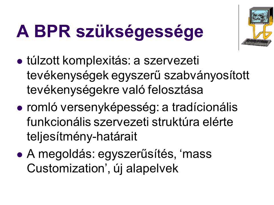 A BPR szükségessége túlzott komplexitás: a szervezeti tevékenységek egyszerű szabványosított tevékenységekre való felosztása.