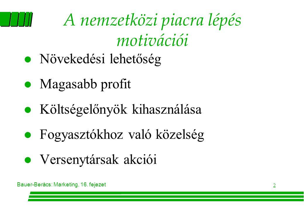 A nemzetközi piacra lépés motivációi
