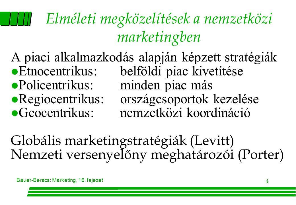 Elméleti megközelítések a nemzetközi marketingben