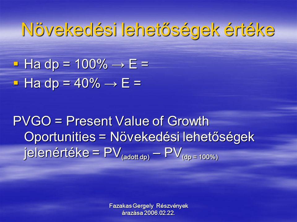 Növekedési lehetőségek értéke