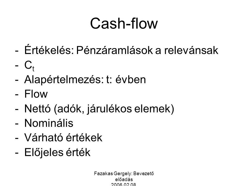 Fazakas Gergely: Bevezető előadás 2006.02.08.