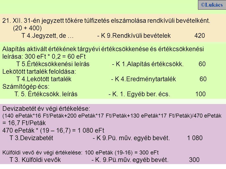 T 5.Értékcsökkenési leírás - K 1.Alapítás értékcsökk. 60