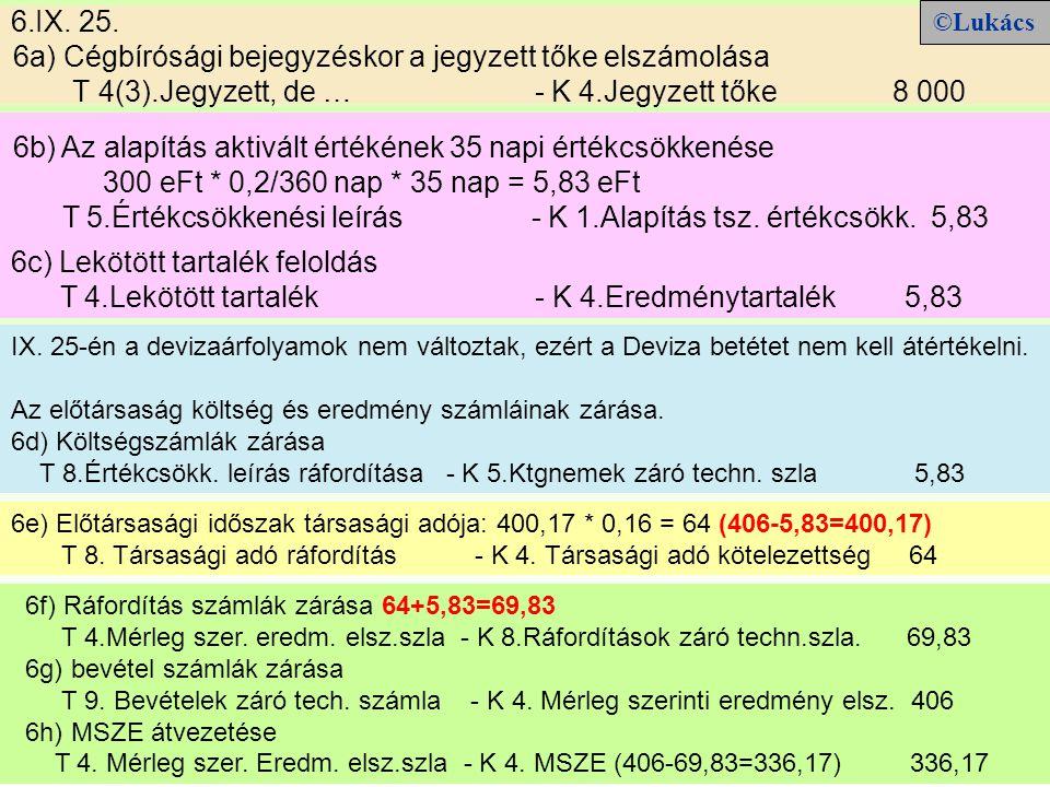 6a) Cégbírósági bejegyzéskor a jegyzett tőke elszámolása