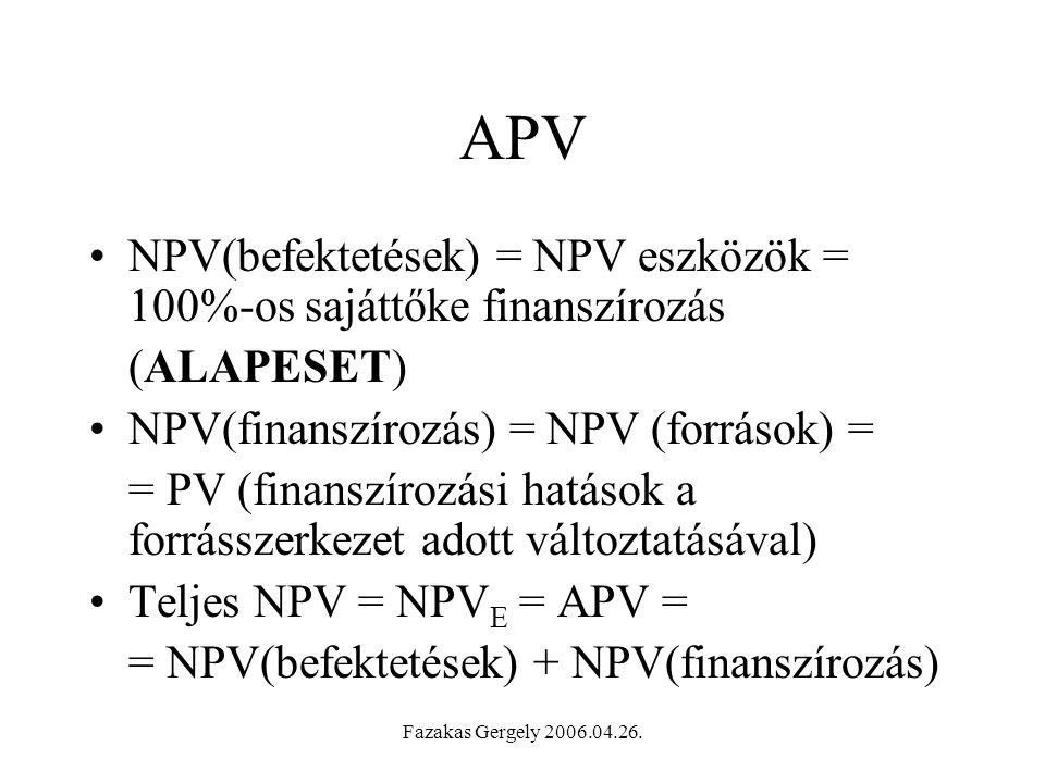 APV NPV(befektetések) = NPV eszközök = 100%-os sajáttőke finanszírozás
