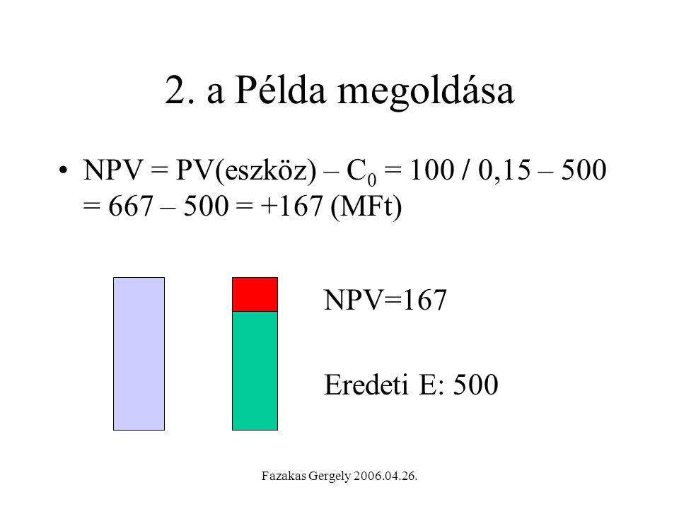 2. a Példa megoldása NPV = PV(eszköz) – C0 = 100 / 0,15 – 500 = 667 – 500 = +167 (MFt) NPV=167. Eredeti E: 500.