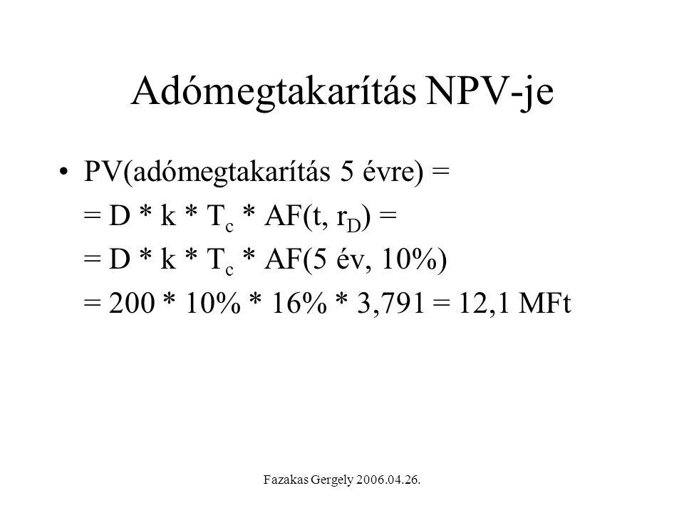 Adómegtakarítás NPV-je