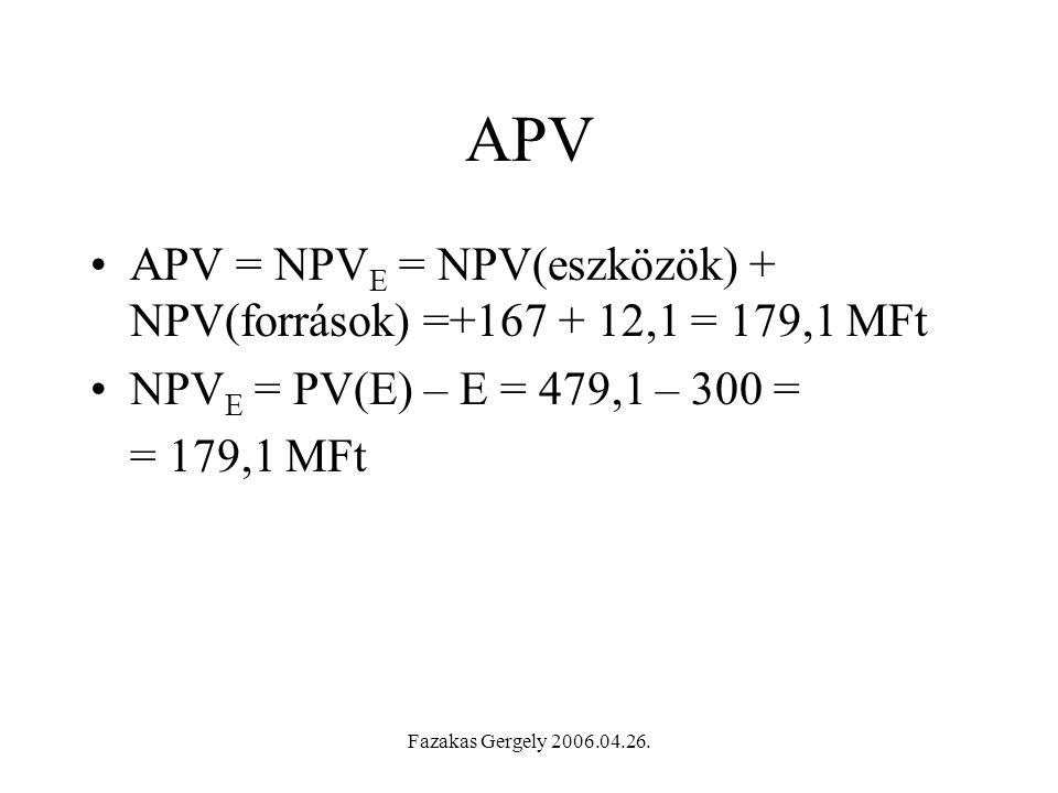 APV APV = NPVE = NPV(eszközök) + NPV(források) =+167 + 12,1 = 179,1 MFt. NPVE = PV(E) – E = 479,1 – 300 =