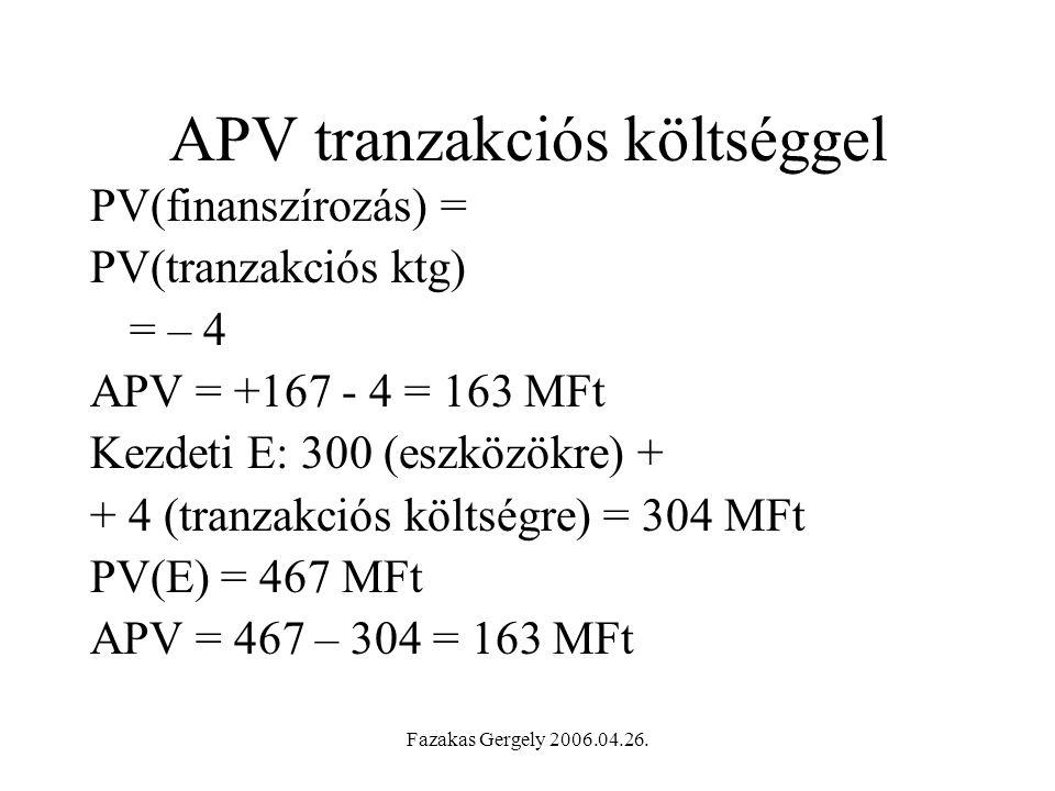 APV tranzakciós költséggel