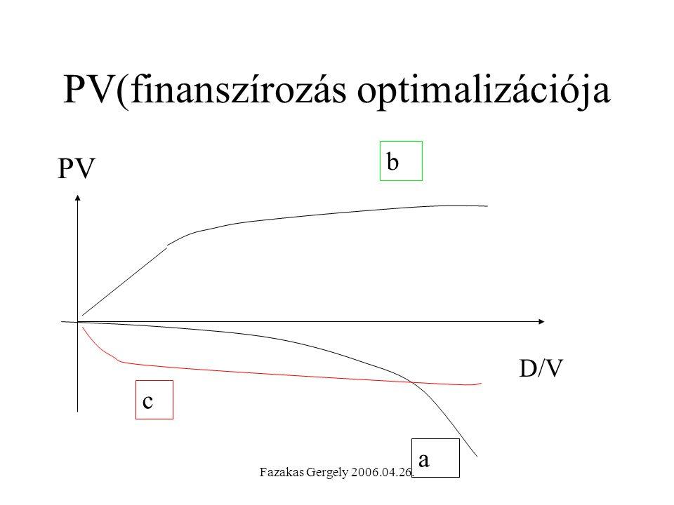 PV(finanszírozás optimalizációja