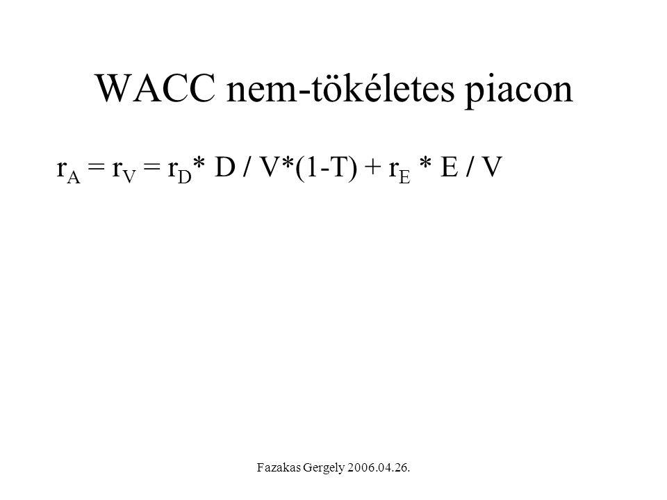 WACC nem-tökéletes piacon