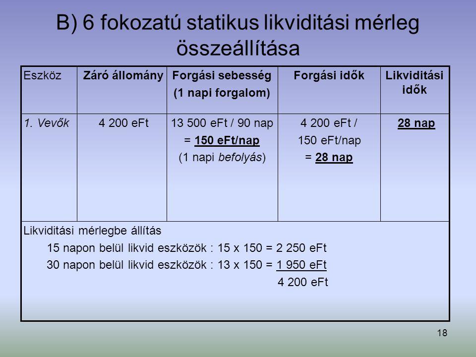 B) 6 fokozatú statikus likviditási mérleg összeállítása