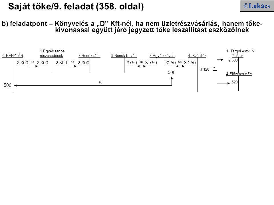 Saját tőke/9. feladat (358. oldal)