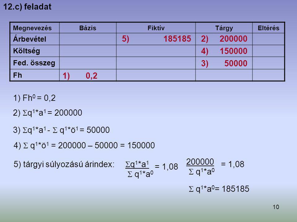 5) tárgyi súlyozású árindex: q1*a1  q1*a0 = 1,08