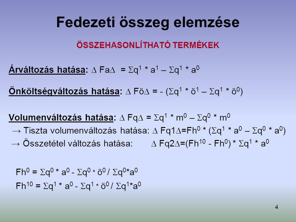 Fedezeti összeg elemzése
