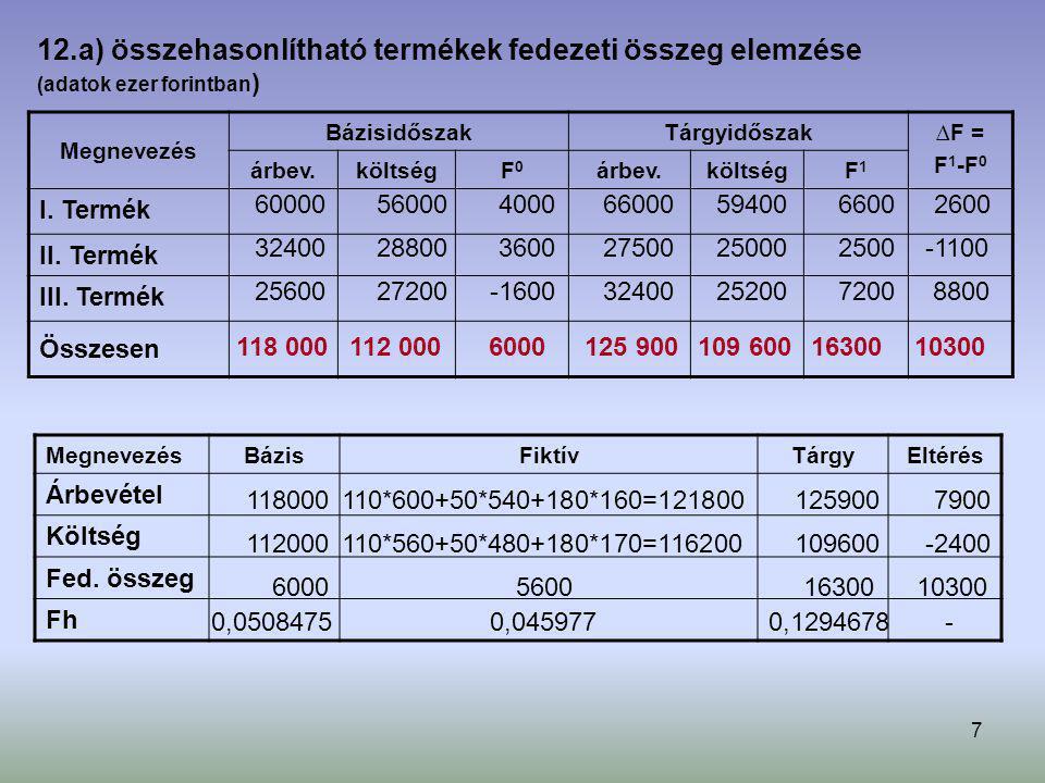 12.a) összehasonlítható termékek fedezeti összeg elemzése (adatok ezer forintban)