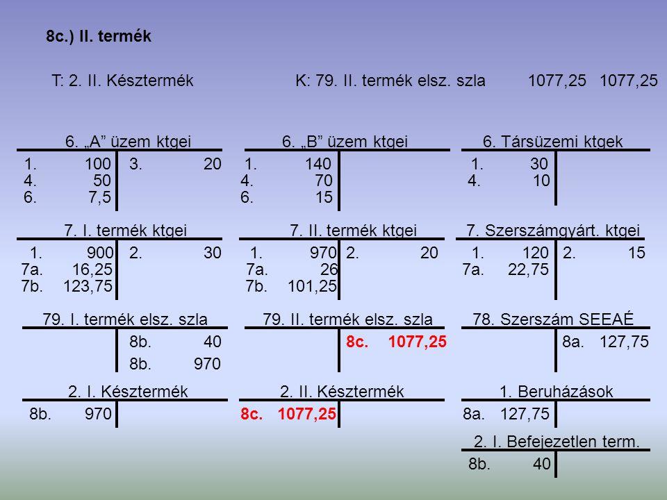 8c.) II. termék T: 2. II. Késztermék 1077,25. K: 79. II. termék elsz. szla 1077,25.