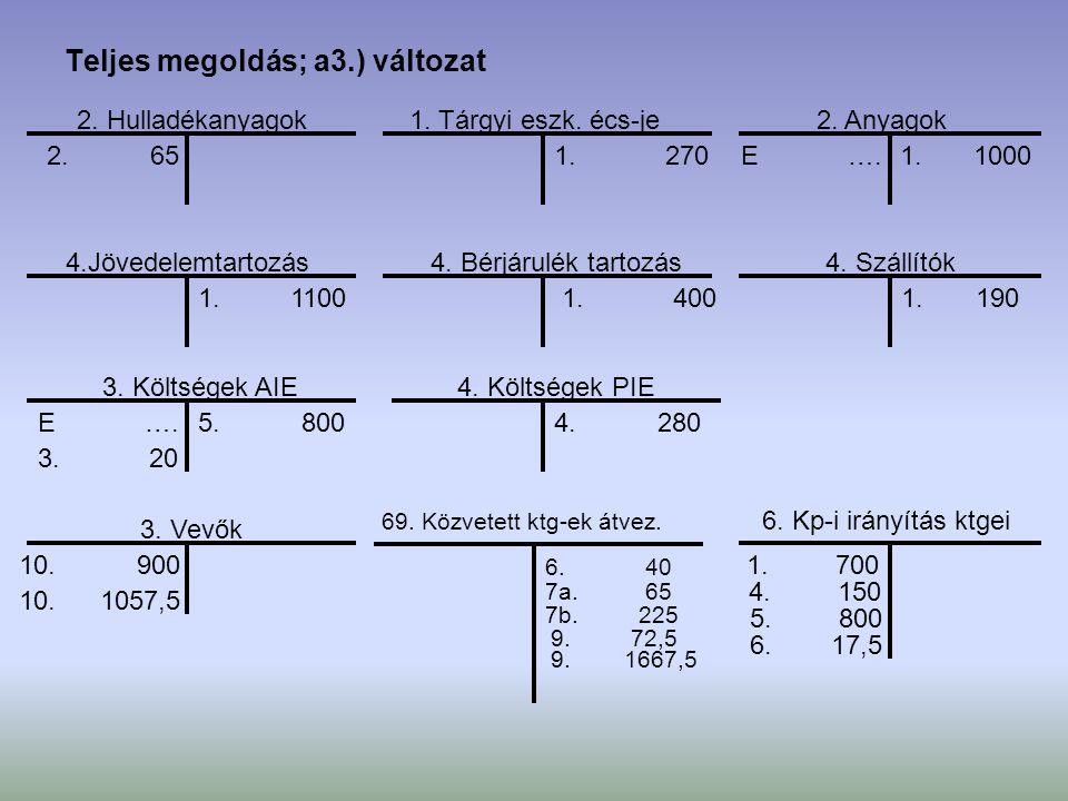 Teljes megoldás; a3.) változat