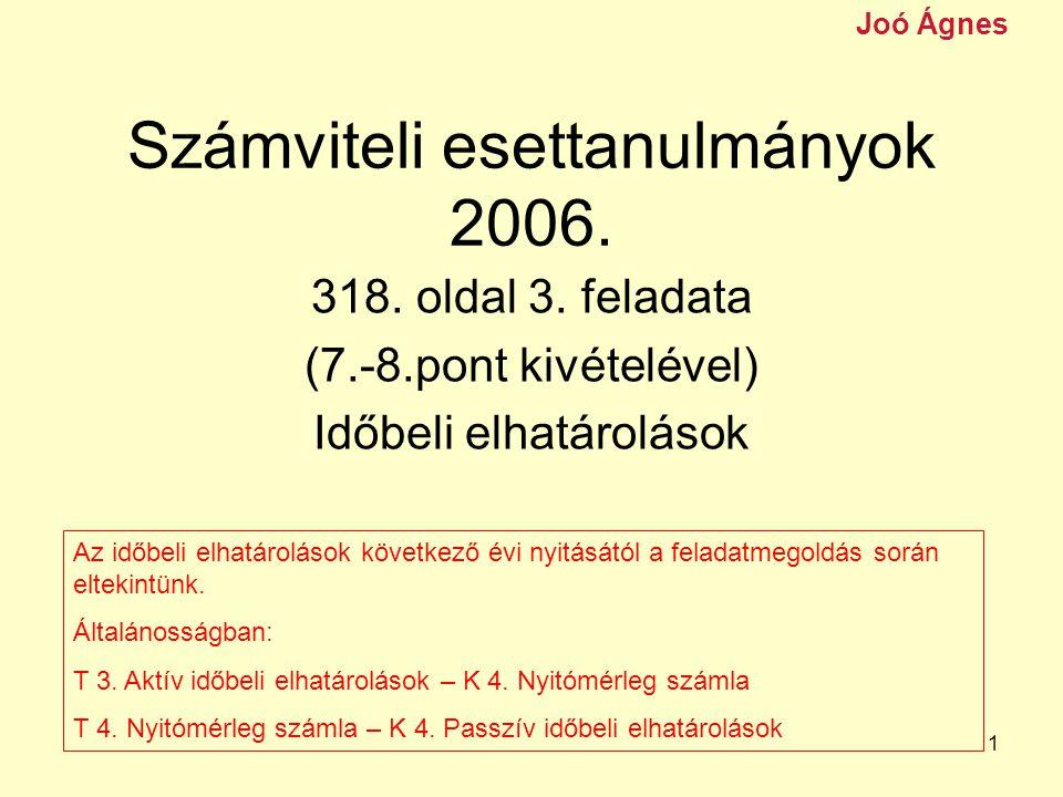 Számviteli esettanulmányok 2006.