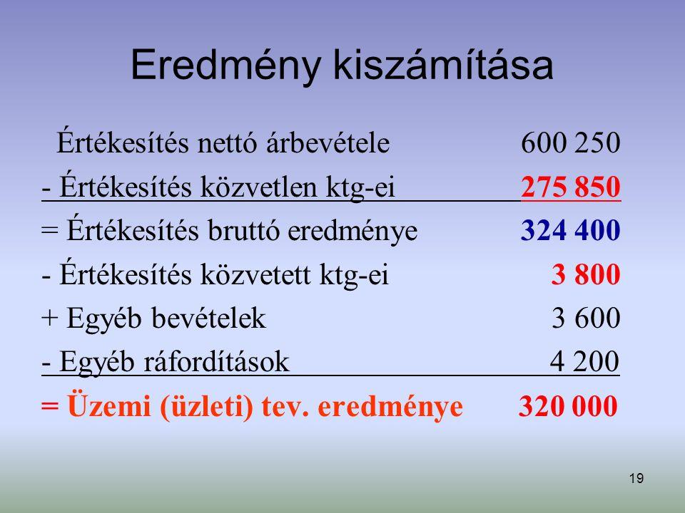Eredmény kiszámítása Értékesítés nettó árbevétele 600 250