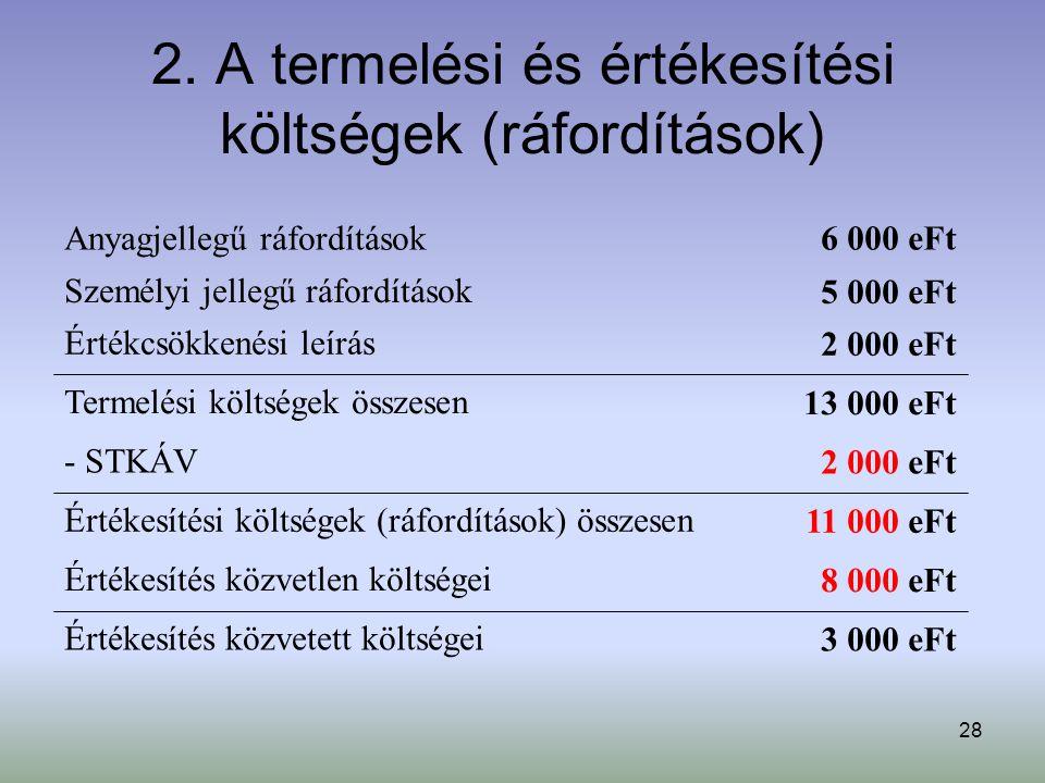 2. A termelési és értékesítési költségek (ráfordítások)