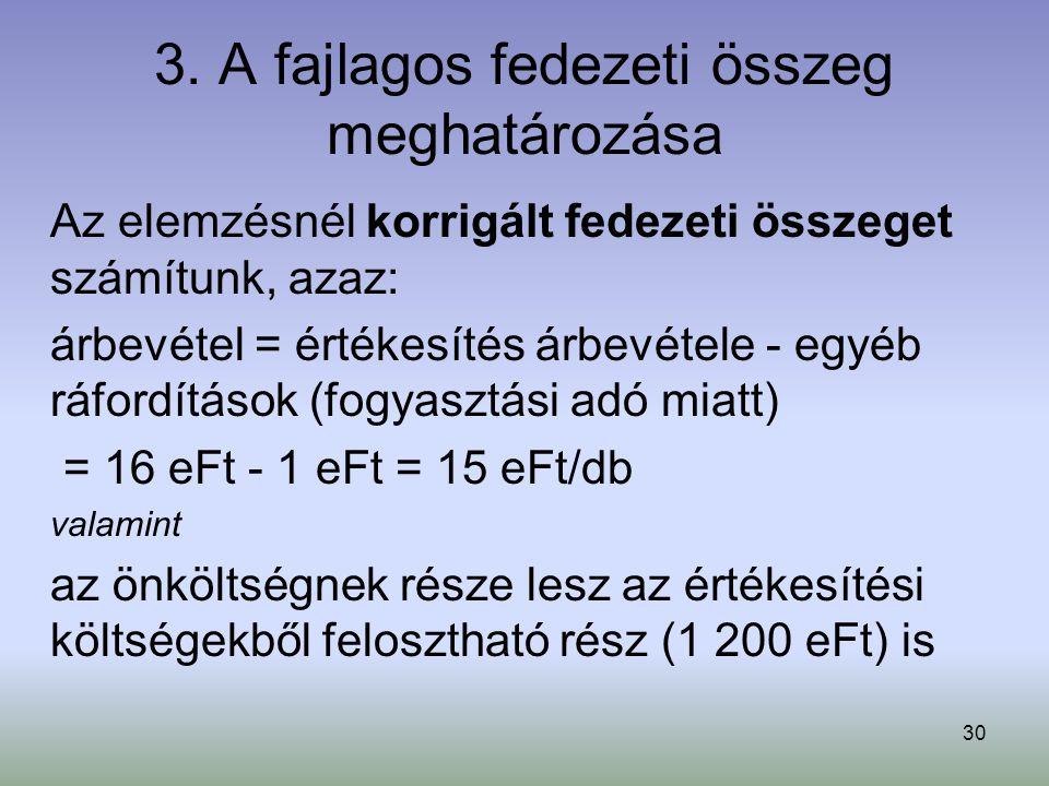 3. A fajlagos fedezeti összeg meghatározása
