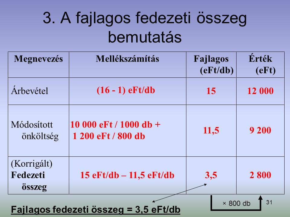 3. A fajlagos fedezeti összeg bemutatás