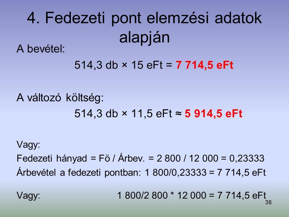 4. Fedezeti pont elemzési adatok alapján