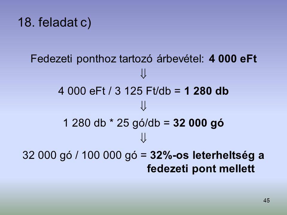 18. feladat c) Fedezeti ponthoz tartozó árbevétel: 4 000 eFt 