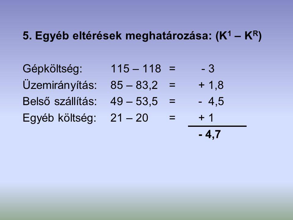 5. Egyéb eltérések meghatározása: (K1 – KR)