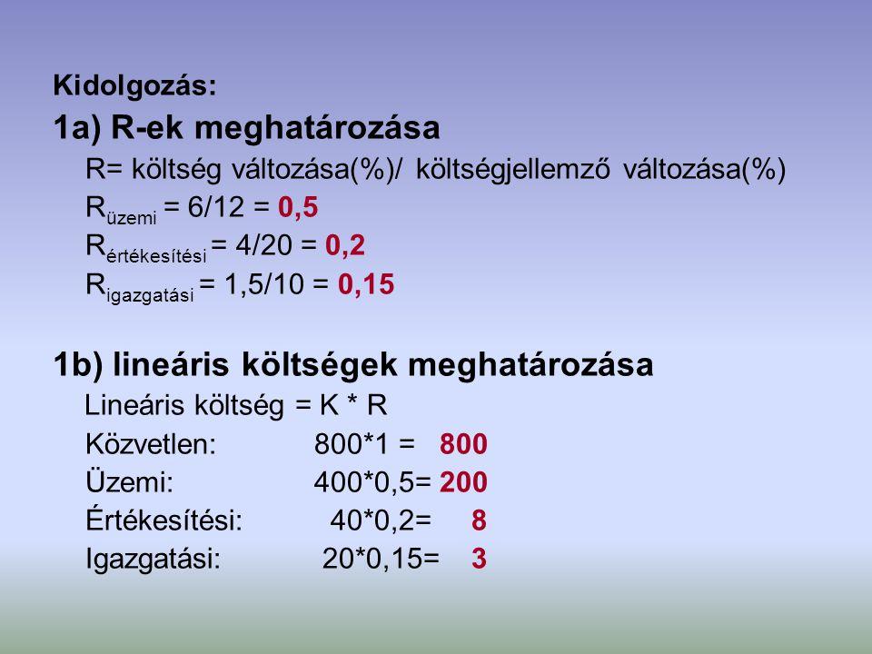 1b) lineáris költségek meghatározása