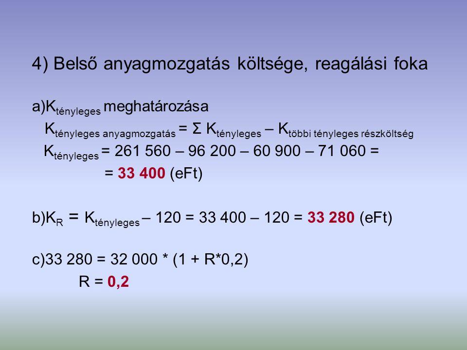 4) Belső anyagmozgatás költsége, reagálási foka