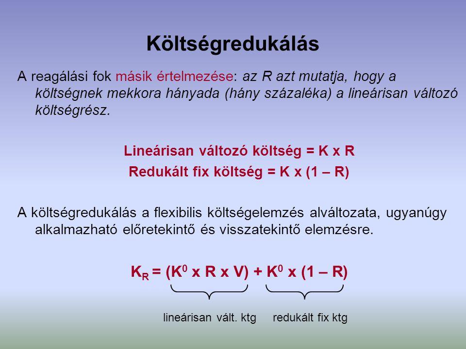 Lineárisan változó költség = K x R Redukált fix költség = K x (1 – R)