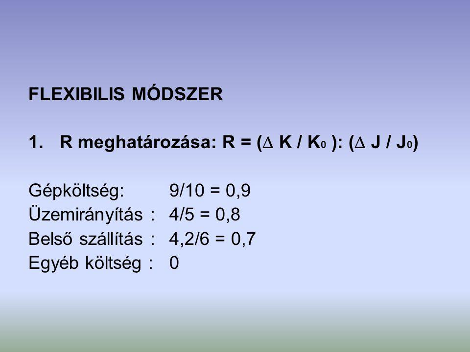 FLEXIBILIS MÓDSZER R meghatározása: R = ( K / K0 ): ( J / J0) Gépköltség: 9/10 = 0,9. Üzemirányítás : 4/5 = 0,8.