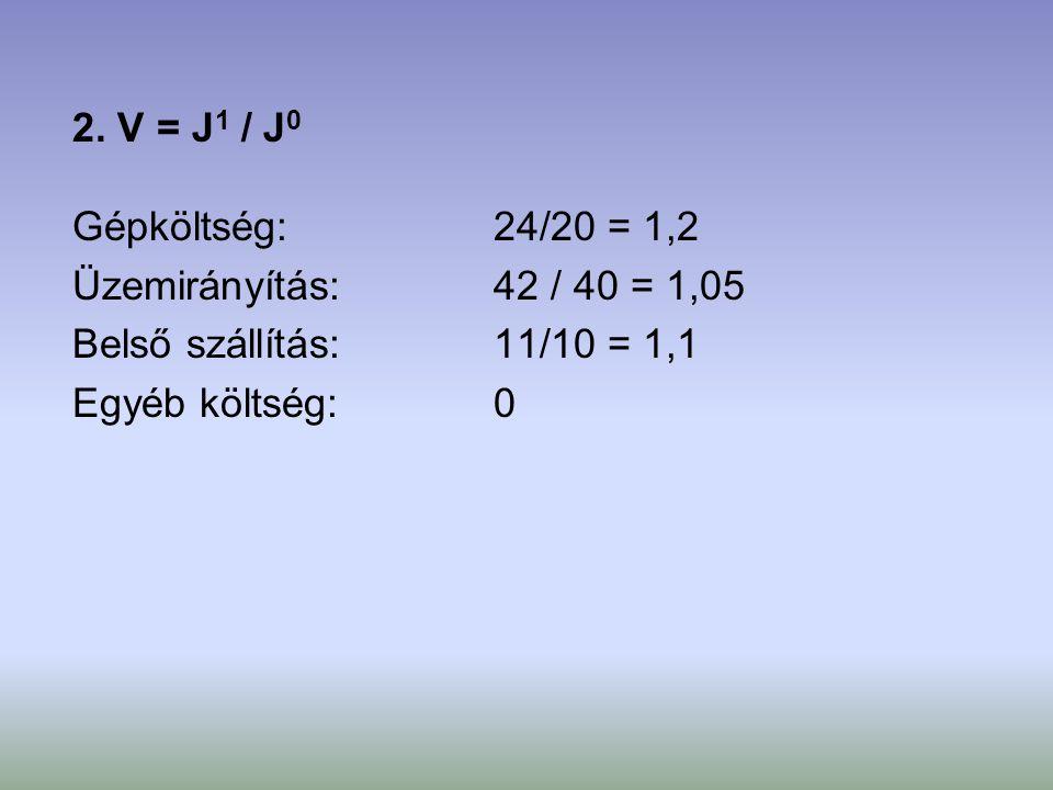 2. V = J1 / J0 Gépköltség: 24/20 = 1,2. Üzemirányítás: 42 / 40 = 1,05. Belső szállítás: 11/10 = 1,1.