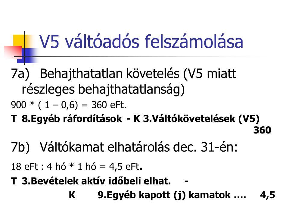 V5 váltóadós felszámolása