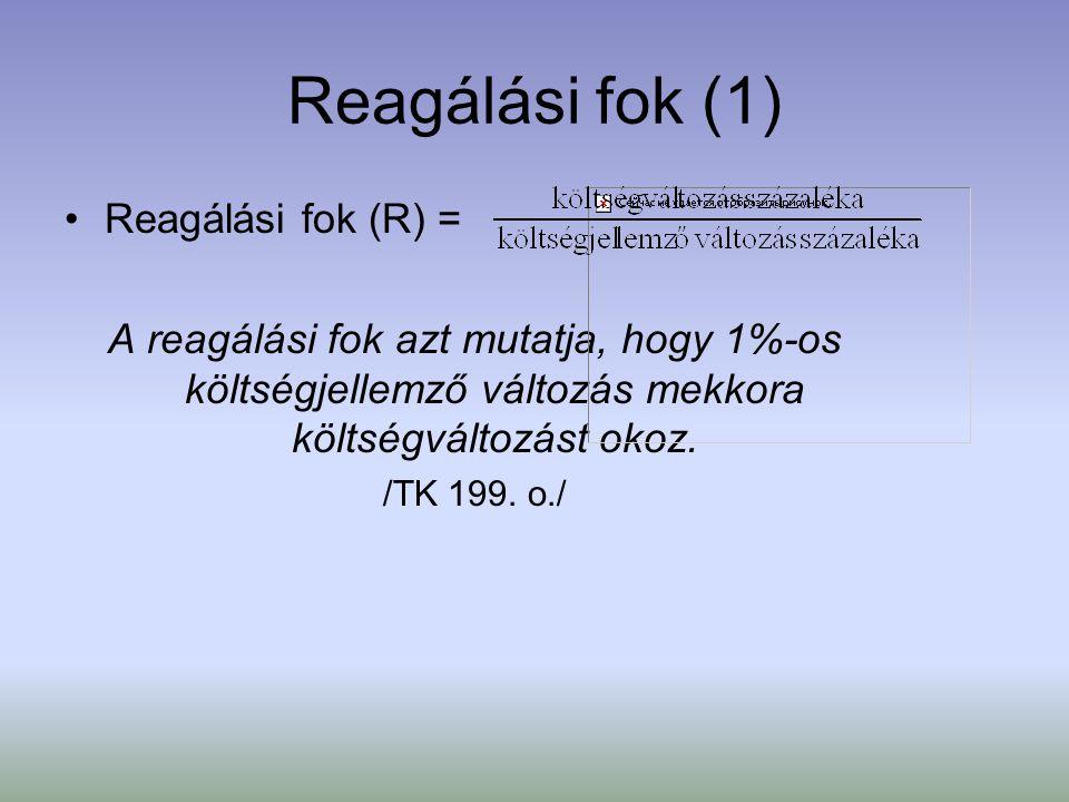 Reagálási fok (1) Reagálási fok (R) =