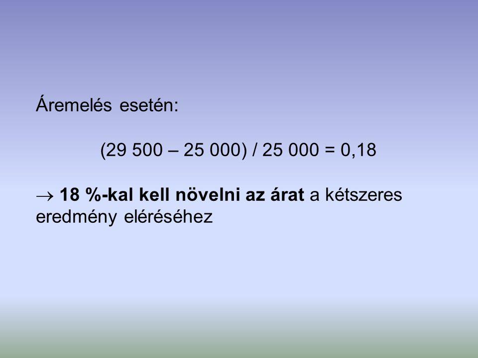 Áremelés esetén: (29 500 – 25 000) / 25 000 = 0,18.