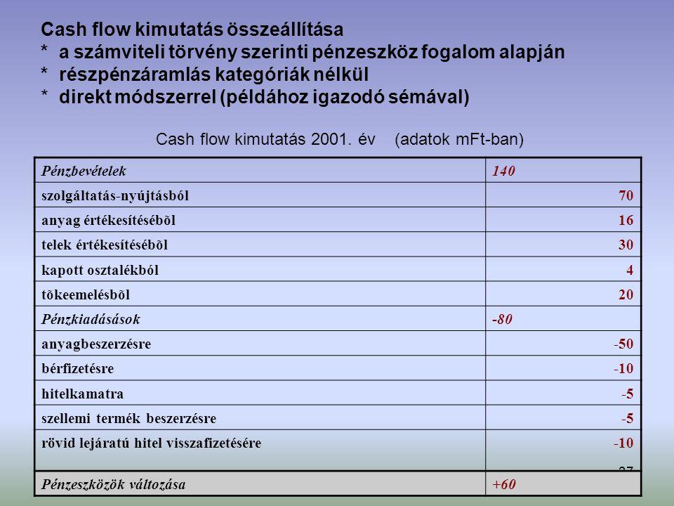 Cash flow kimutatás 2001. év (adatok mFt-ban)