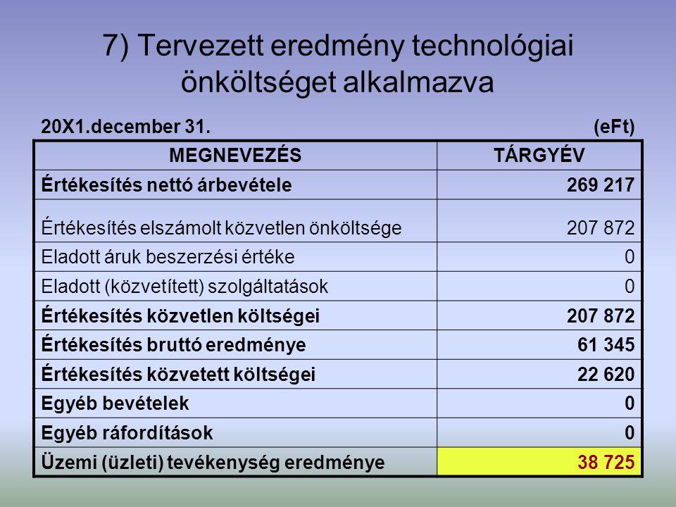 7) Tervezett eredmény technológiai önköltséget alkalmazva