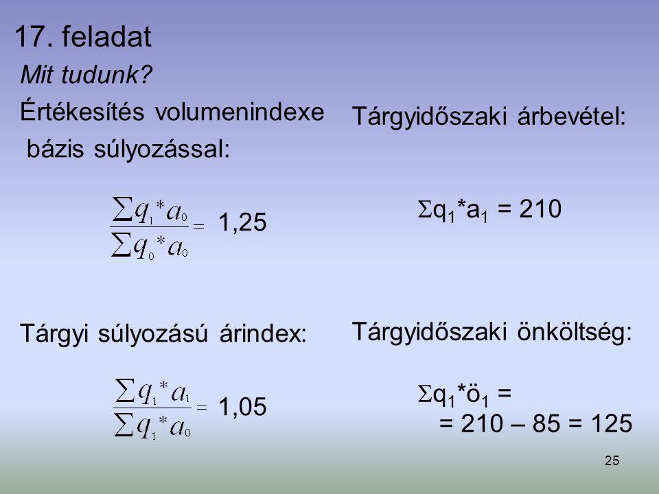 17. feladat Mit tudunk Értékesítés volumenindexe bázis súlyozással: